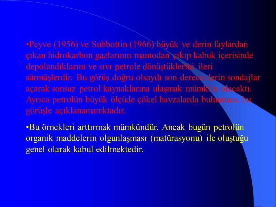 Peyve (1956) ve Subbottin (1966) büyük ve derin faylardan çıkan hidrokarbon gazlarının mantodan çıkıp kabuk içerisinde depolandıklarını ve sıvı petrole dönüştüklerini ileri sürmüşlerdir. Bu görüş doğru olsaydı son derece derin sondajlar açarak sonsuz petrol kaynaklarına ulaşmak mümkün olacaktı. Ayrıca petrolün büyük ölçüde çökel havzalarda bulunması bu görüşle açıklanamamktadır.