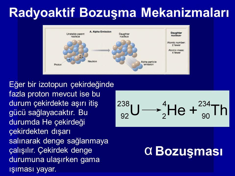 α Radyoaktif Bozuşma Mekanizmaları Bozuşması