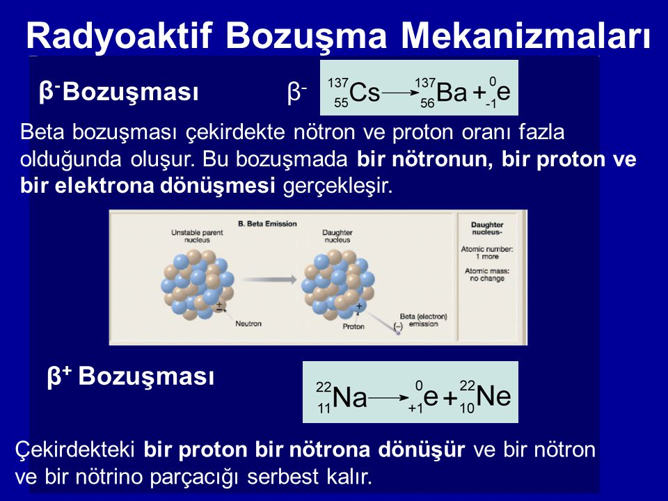 Radyoaktif Bozuşma Mekanizmaları