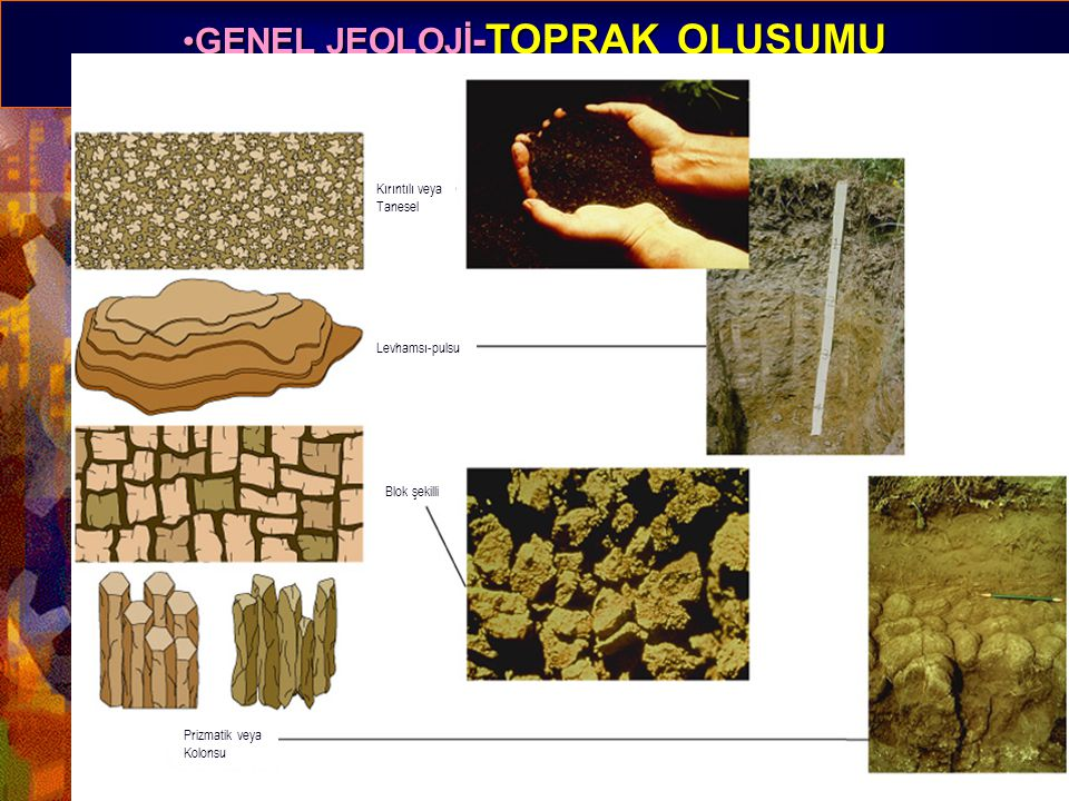 Kırıntılı veya Tanesel Levhamsı-pulsu Blok şekilli Prizmatik veya Kolonsu