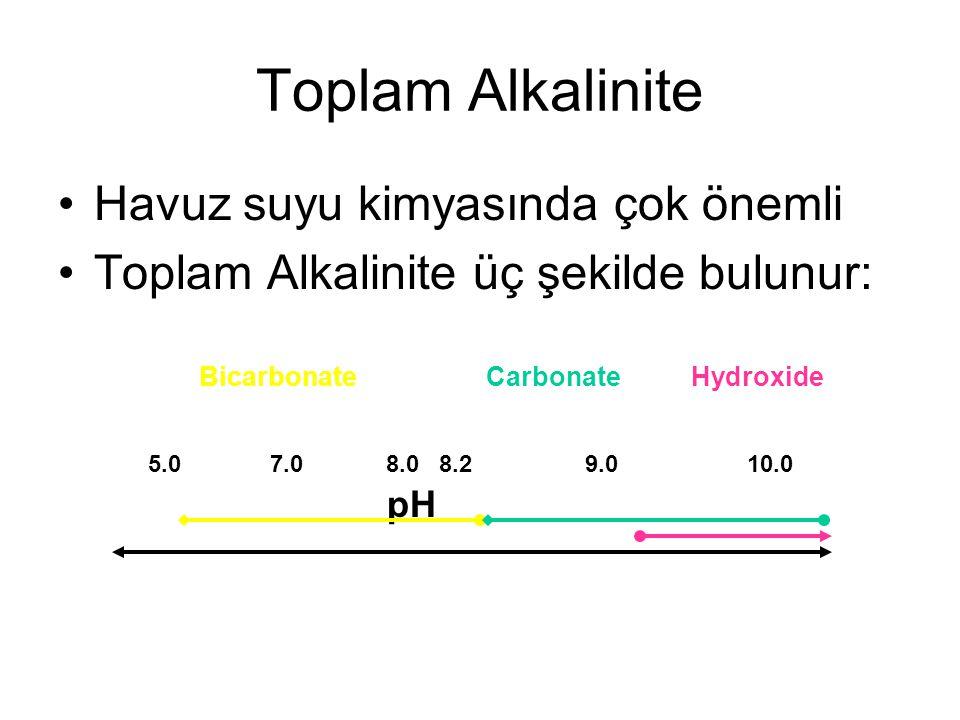 Toplam Alkalinite Havuz suyu kimyasında çok önemli