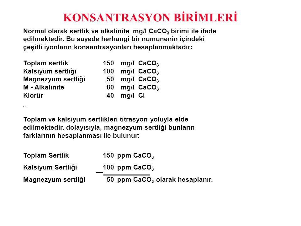 KONSANTRASYON BİRİMLERİ