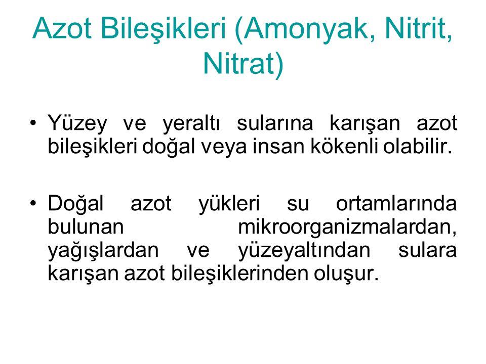 Azot Bileşikleri (Amonyak, Nitrit, Nitrat)