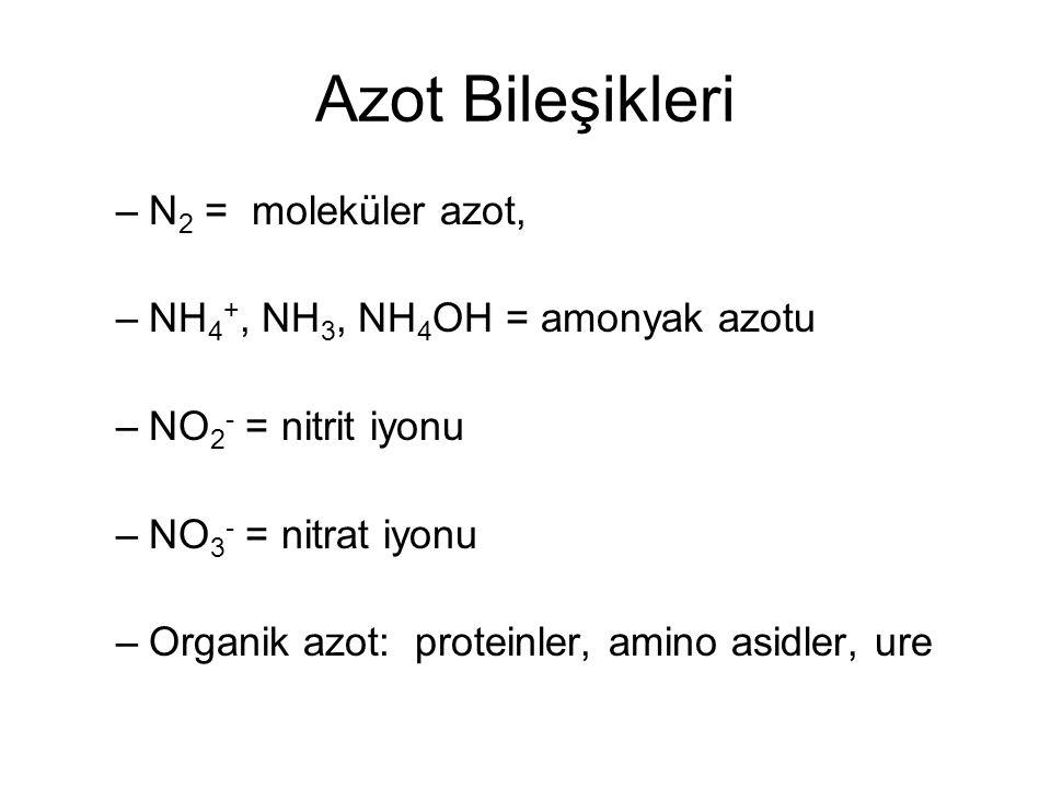 Azot Bileşikleri N2 = moleküler azot, NH4+, NH3, NH4OH = amonyak azotu