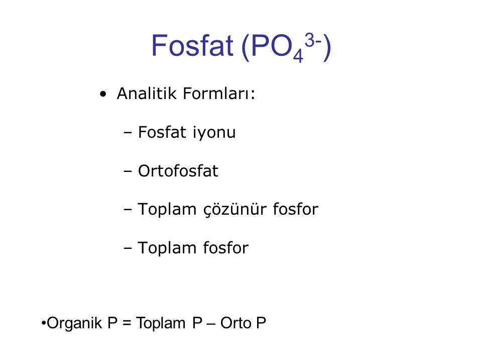 Fosfat (PO43-) Analitik Formları: Fosfat iyonu Ortofosfat