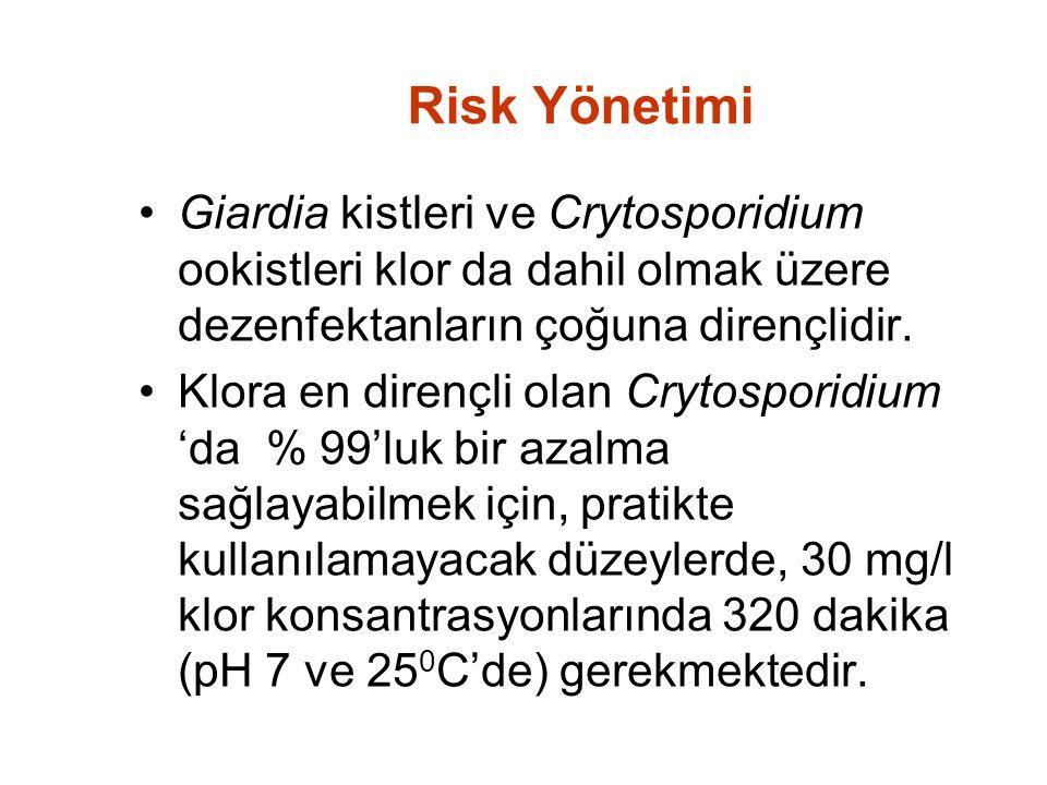 Risk Yönetimi Giardia kistleri ve Crytosporidium ookistleri klor da dahil olmak üzere dezenfektanların çoğuna dirençlidir.
