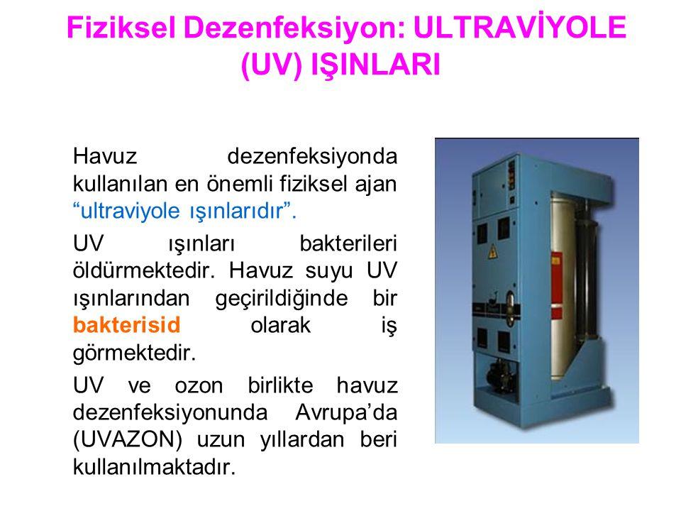 Fiziksel Dezenfeksiyon: ULTRAVİYOLE (UV) IŞINLARI