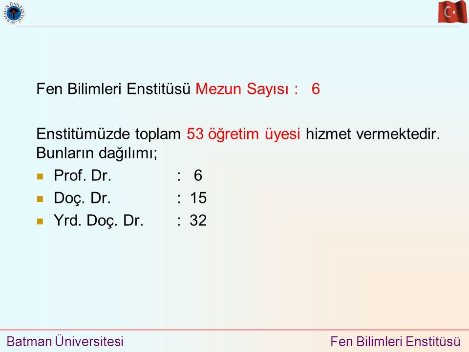 Fen Bilimleri Enstitüsü Mezun Sayısı : 6