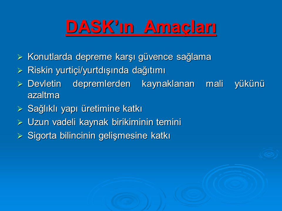 DASK'ın Amaçları Konutlarda depreme karşı güvence sağlama