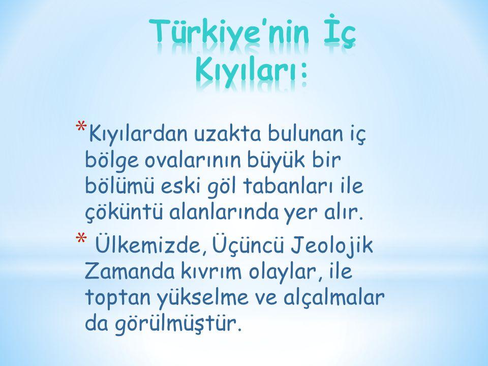Türkiye'nin İç Kıyıları: