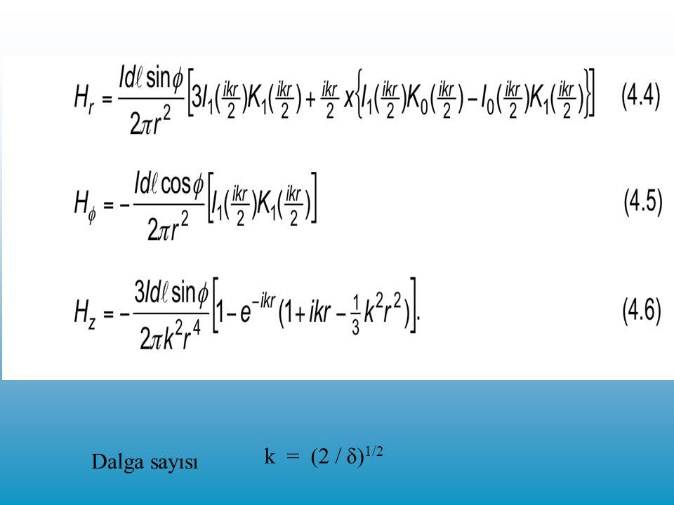 k = (2 / δ)1/2 Dalga sayısı