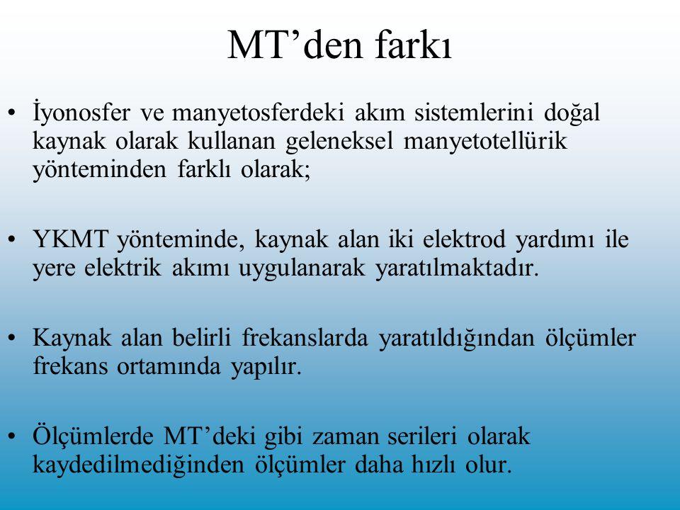 MT'den farkı İyonosfer ve manyetosferdeki akım sistemlerini doğal kaynak olarak kullanan geleneksel manyetotellürik yönteminden farklı olarak;