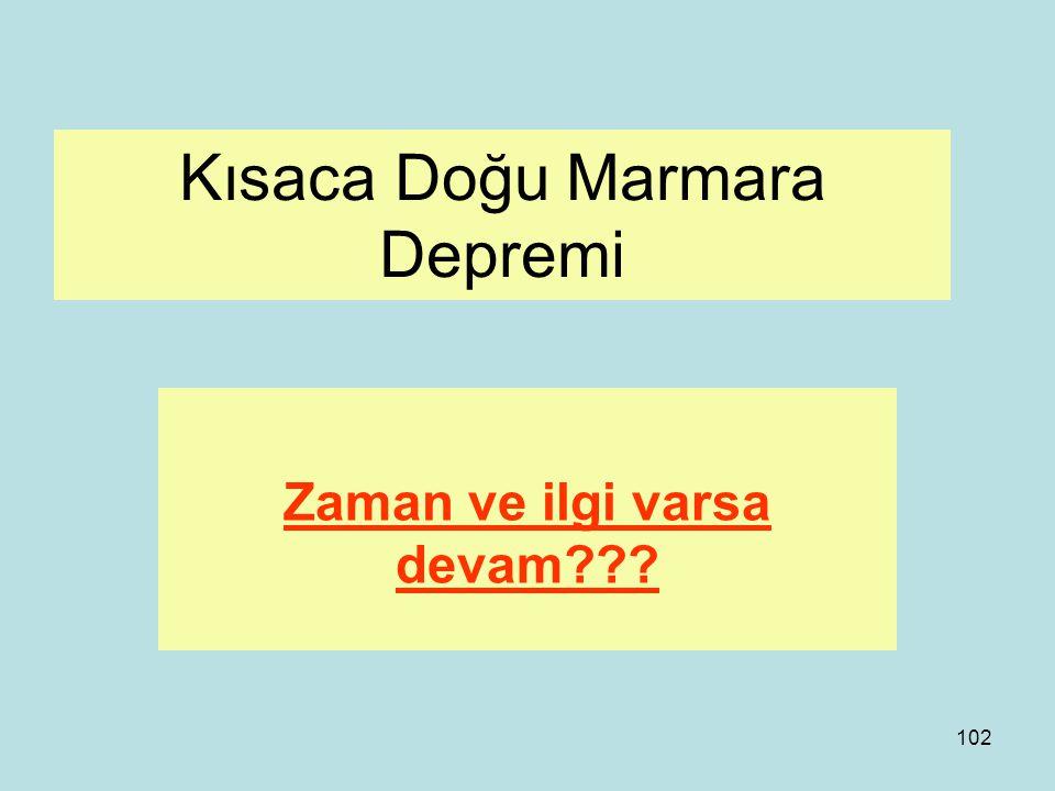 Kısaca Doğu Marmara Depremi