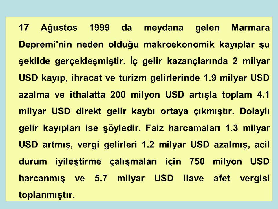 17 Ağustos 1999 da meydana gelen Marmara Depremi nin neden olduğu makroekonomik kayıplar şu şekilde gerçekleşmiştir.