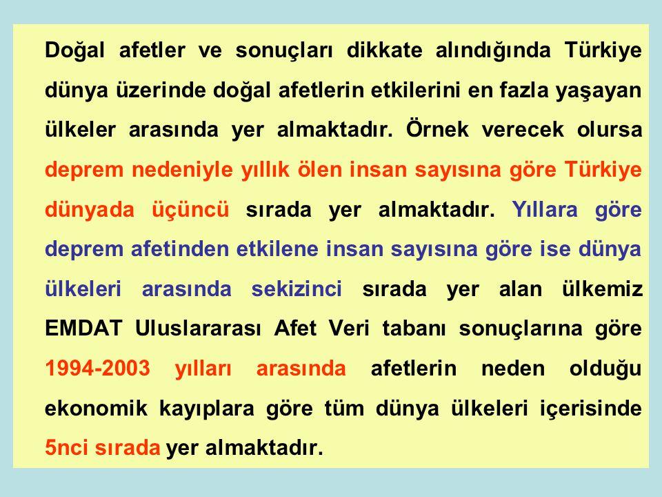 Doğal afetler ve sonuçları dikkate alındığında Türkiye dünya üzerinde doğal afetlerin etkilerini en fazla yaşayan ülkeler arasında yer almaktadır.