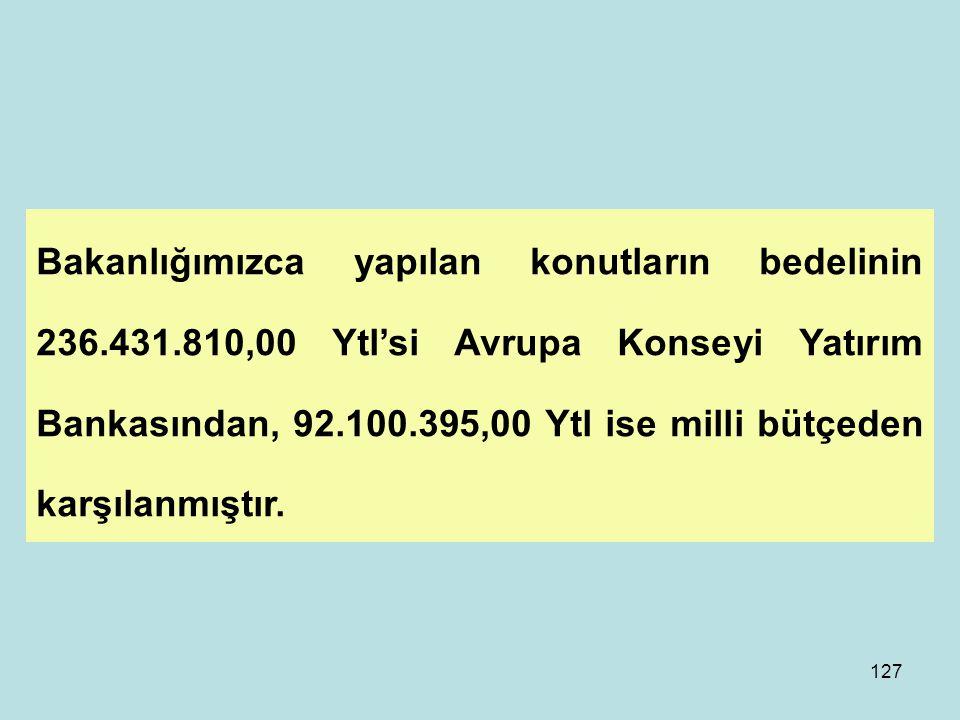 Bakanlığımızca yapılan konutların bedelinin 236. 431