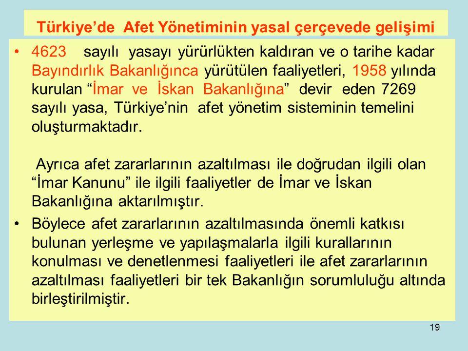 Türkiye'de Afet Yönetiminin yasal çerçevede gelişimi