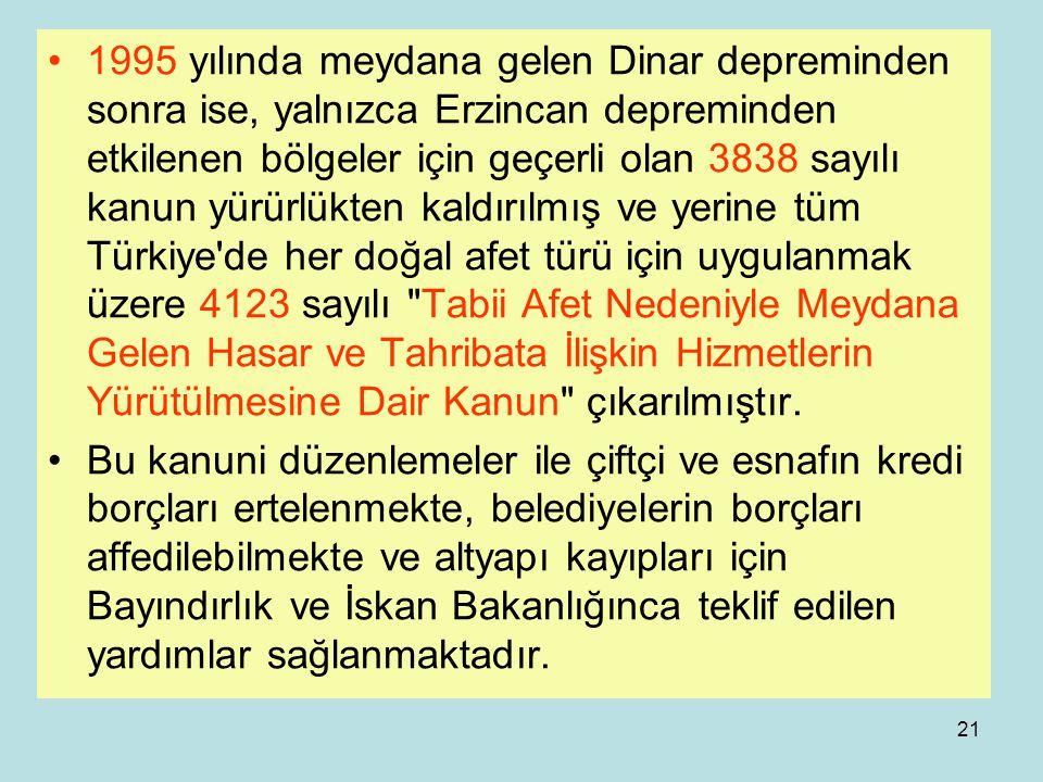 1995 yılında meydana gelen Dinar depreminden sonra ise, yalnızca Erzincan depreminden etkilenen bölgeler için geçerli olan 3838 sayılı kanun yürürlükten kaldırılmış ve yerine tüm Türkiye de her doğal afet türü için uygulanmak üzere 4123 sayılı Tabii Afet Nedeniyle Meydana Gelen Hasar ve Tahribata İlişkin Hizmetlerin Yürütülmesine Dair Kanun çıkarılmıştır.