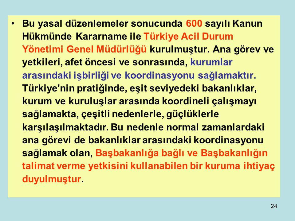 Bu yasal düzenlemeler sonucunda 600 sayılı Kanun Hükmünde Kararname ile Türkiye Acil Durum Yönetimi Genel Müdürlüğü kurulmuştur.