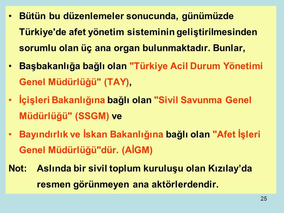 Bütün bu düzenlemeler sonucunda, günümüzde Türkiye de afet yönetim sisteminin geliştirilmesinden sorumlu olan üç ana organ bulunmaktadır. Bunlar,