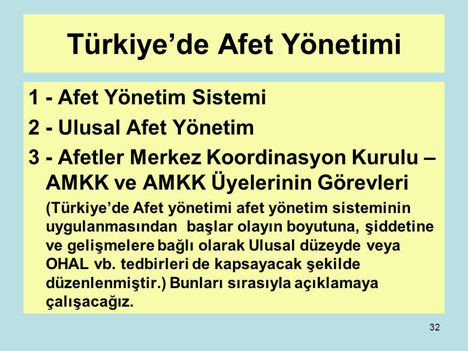 Türkiye'de Afet Yönetimi