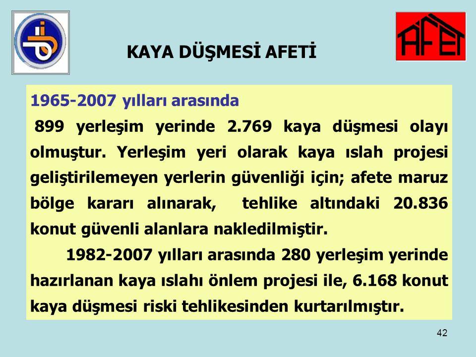 KAYA DÜŞMESİ AFETİ 1965-2007 yılları arasında
