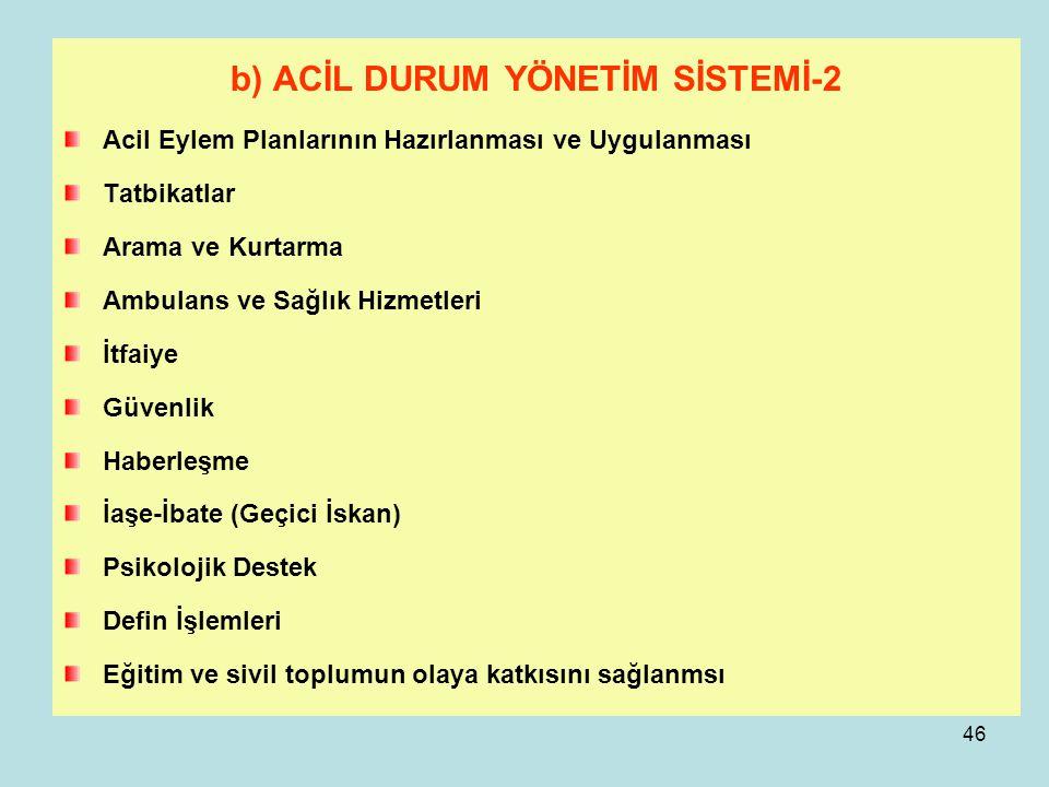 b) ACİL DURUM YÖNETİM SİSTEMİ-2