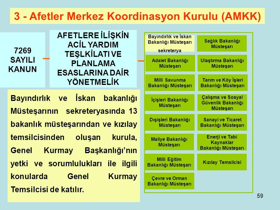 3 - Afetler Merkez Koordinasyon Kurulu (AMKK)
