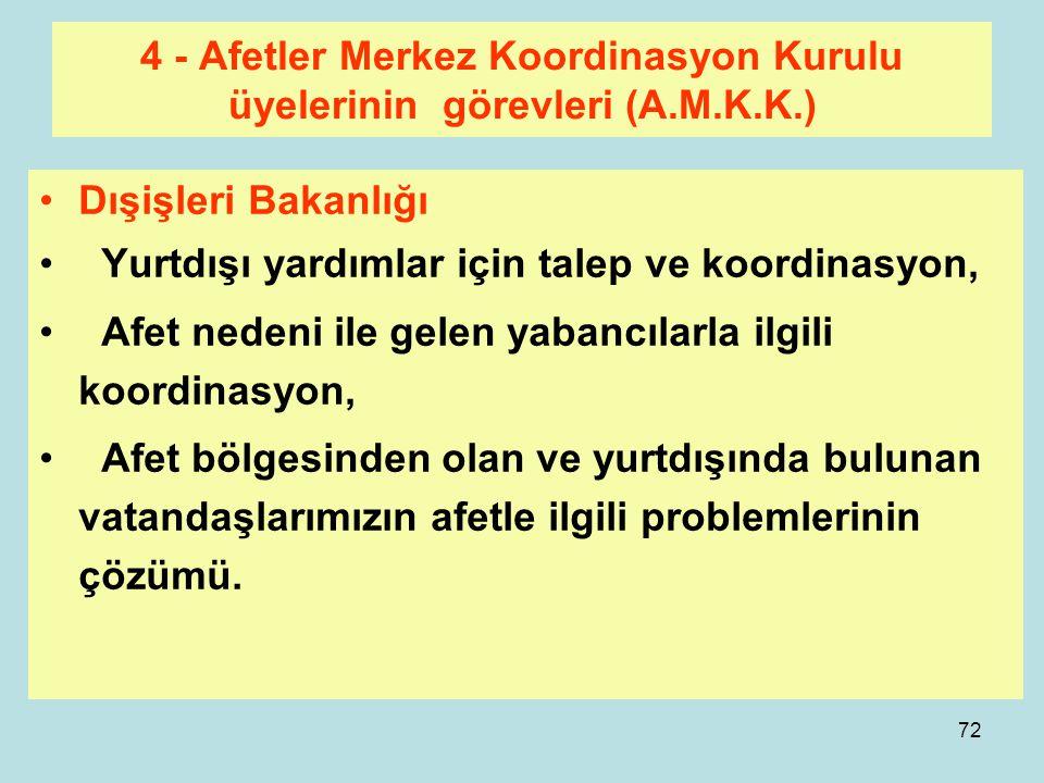 4 - Afetler Merkez Koordinasyon Kurulu üyelerinin görevleri (A.M.K.K.)