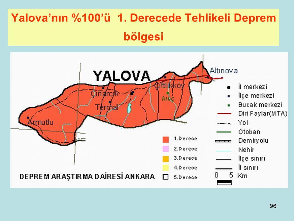 Yalova'nın %100'ü 1. Derecede Tehlikeli Deprem bölgesi