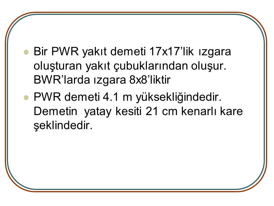Bir PWR yakıt demeti 17x17'lik ızgara oluşturan yakıt çubuklarından oluşur. BWR'larda ızgara 8x8'liktir