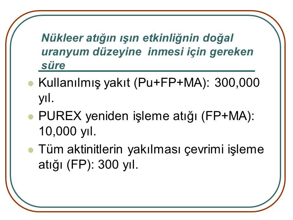 Kullanılmış yakıt (Pu+FP+MA): 300,000 yıl.