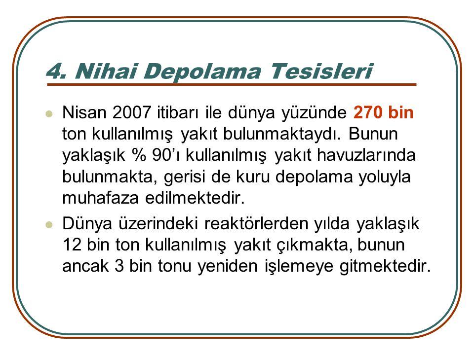 4. Nihai Depolama Tesisleri