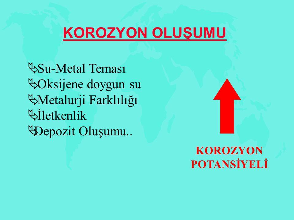 KOROZYON OLUŞUMU Su-Metal Teması Oksijene doygun su