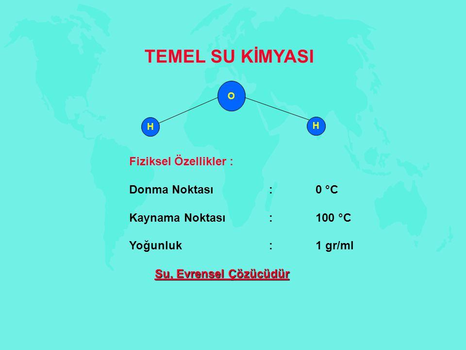 TEMEL SU KİMYASI Fiziksel Özellikler : Donma Noktası : 0 °C