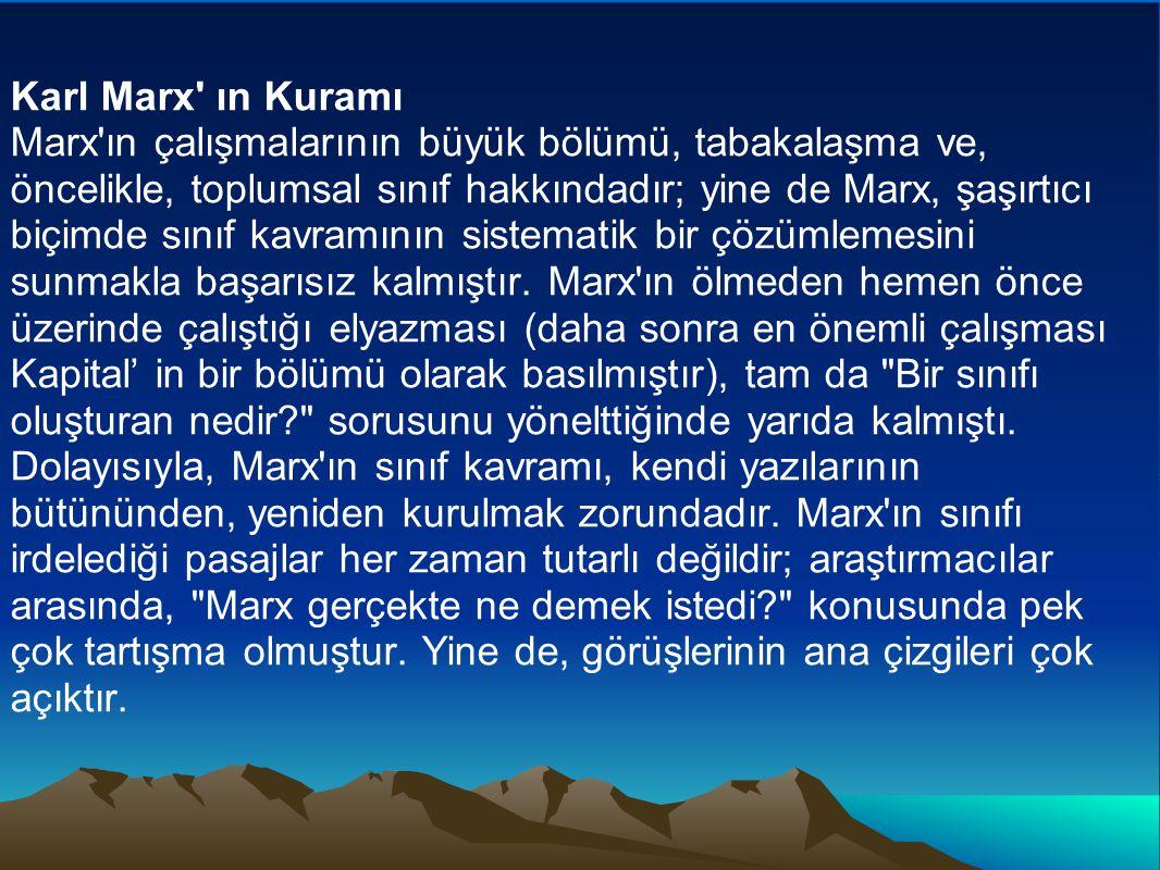 Karl Marx ın Kuramı