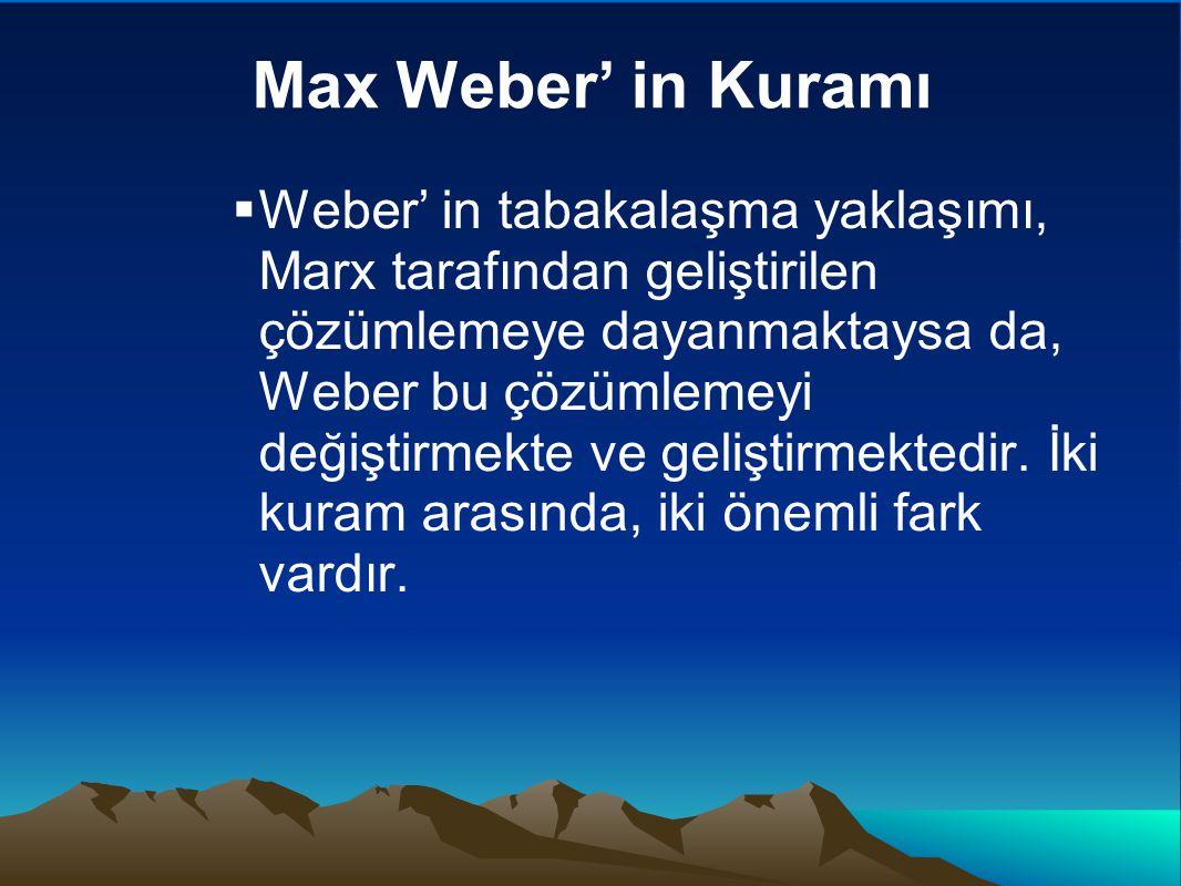 Max Weber' in Kuramı