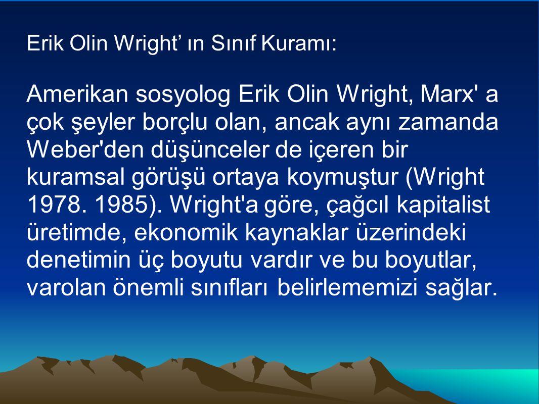 Erik Olin Wright' ın Sınıf Kuramı: