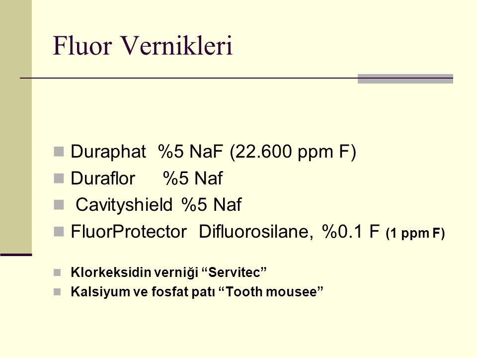 Fluor Vernikleri Duraphat %5 NaF (22.600 ppm F) Duraflor %5 Naf