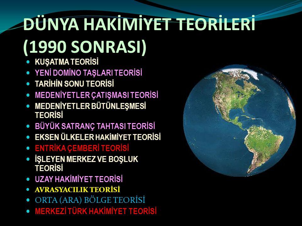 DÜNYA HAKİMİYET TEORİLERİ (1990 SONRASI)