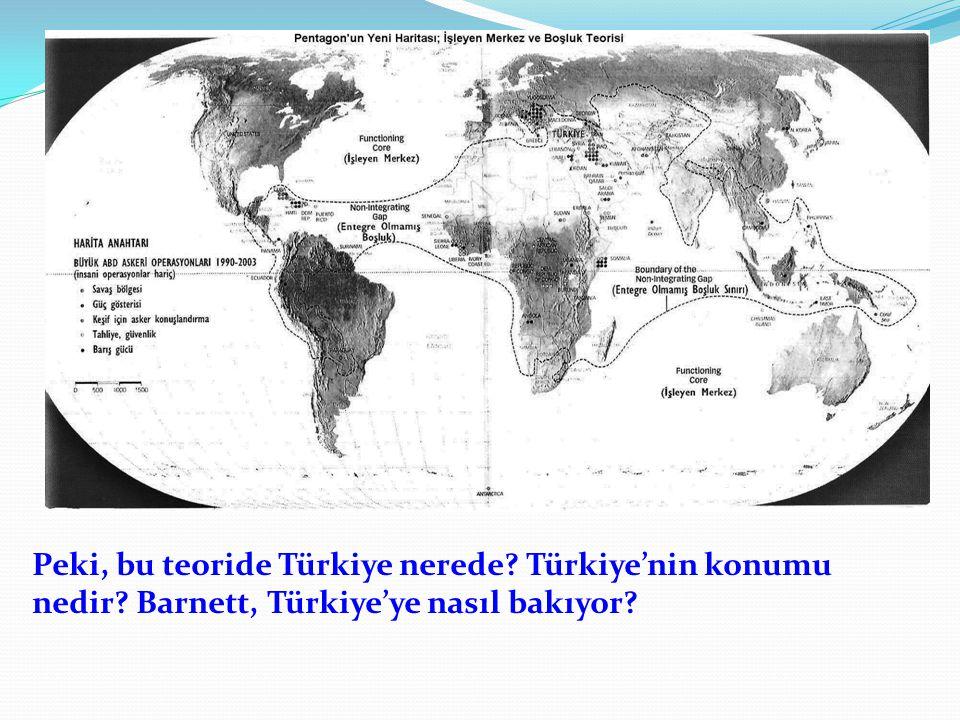 Peki, bu teoride Türkiye nerede. Türkiye'nin konumu nedir