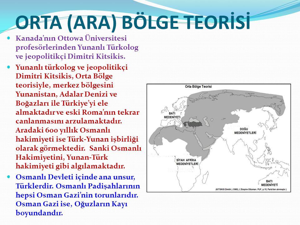 ORTA (ARA) BÖLGE TEORİSİ