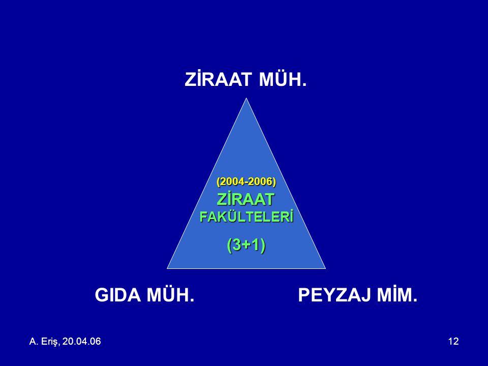 (2004-2006) ZİRAAT FAKÜLTELERİ