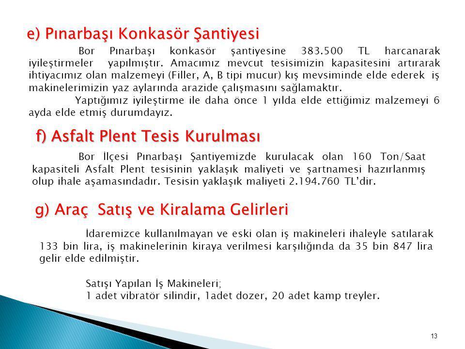 e) Pınarbaşı Konkasör Şantiyesi