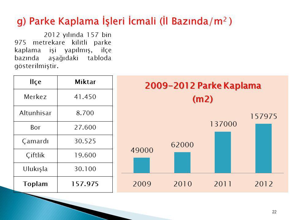g) Parke Kaplama İşleri İcmali (İl Bazında/m2 )