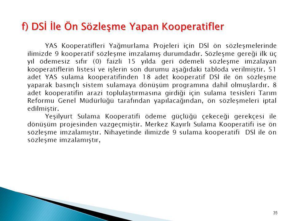 f) DSİ İle Ön Sözleşme Yapan Kooperatifler