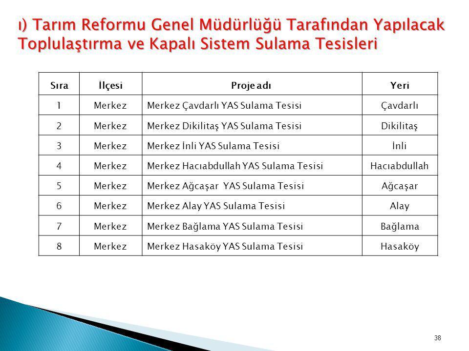 ı) Tarım Reformu Genel Müdürlüğü Tarafından Yapılacak Toplulaştırma ve Kapalı Sistem Sulama Tesisleri
