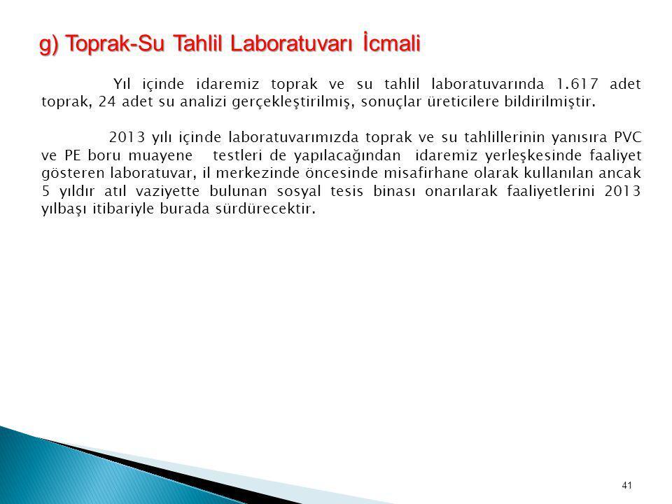 g) Toprak-Su Tahlil Laboratuvarı İcmali