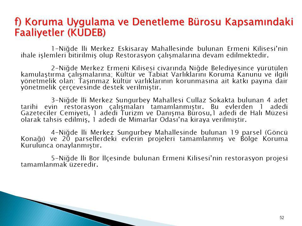 f) Koruma Uygulama ve Denetleme Bürosu Kapsamındaki Faaliyetler (KUDEB)