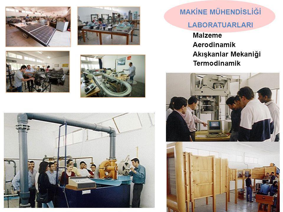 MAKİNE MÜHENDİSLİĞİ LABORATUARLARI Malzeme Aerodinamik Akışkanlar Mekaniği Termodinamik